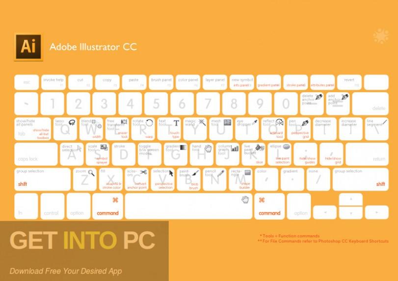 Adobe Illustrator 2018 for Mac Offline Installer Download-GetintoPC.com
