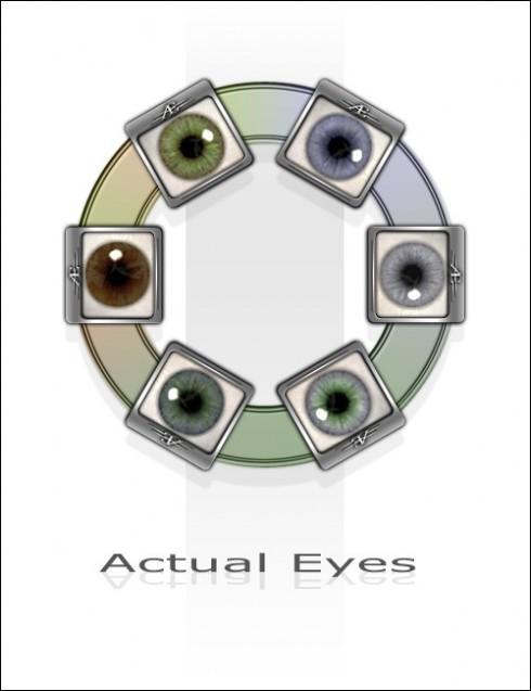 Daz3D Poser Actual Eyes Latest Version Download