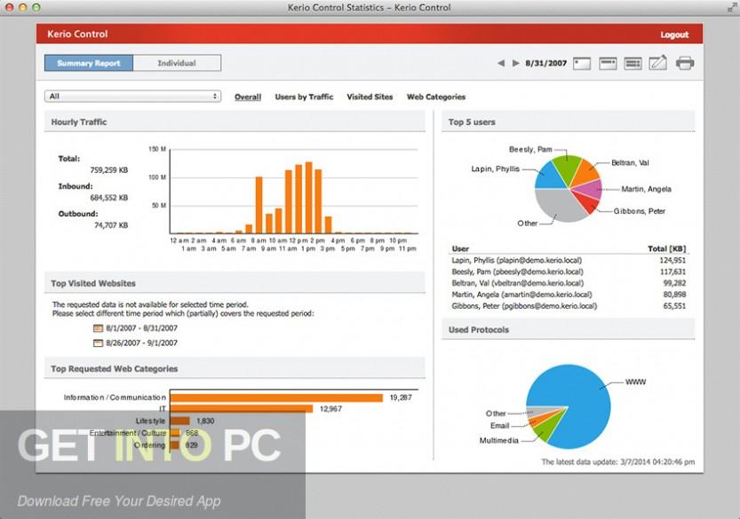 Kerio Control Direct Link Download-GetintoPC.com