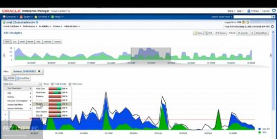 Oracle 12c Offline Installer Download