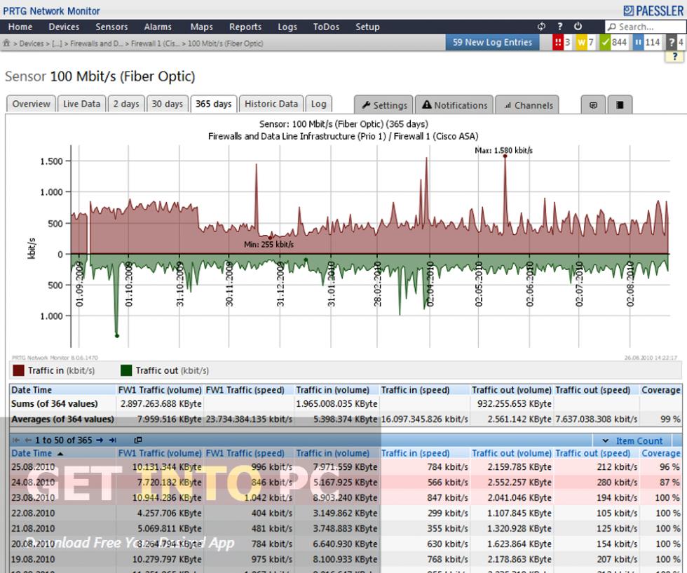 Paessler PRTG Network Monitor Latest Version Download
