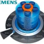 Siemens SIMATIC TIA Portal 15.0 x64 + Update 1 Free Download