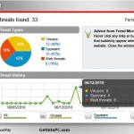 Trend Micro Titanium Internet Security 2013 Setup Free Download